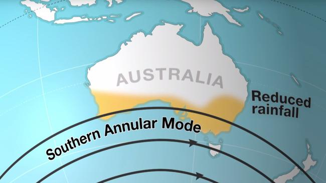 The Southern Annual Mode will bring reduced rainfall to southern Australia effectively blocking moist air from the Tasman. Source: BoM.