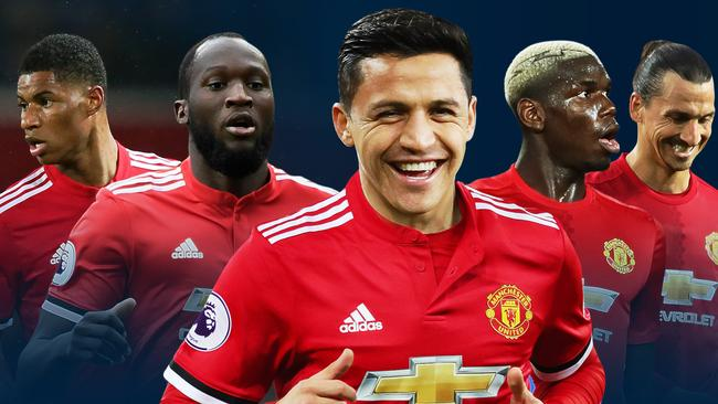 Where Could Alexis Sanchez Play At Manchester United