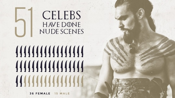51 celebrities have done nude scenes in Game of Thrones. Picture: Mr Skin