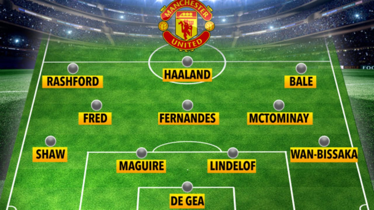 Here's how United could line up as Solskjaer plots a huge January transfer window