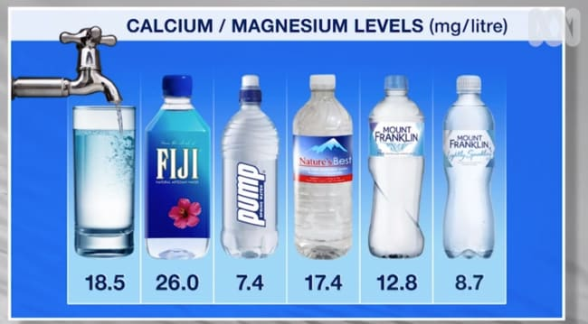 The first test revealed Gold Coast tap water had higher levels of minerals than several of the brands. Picture: ABC