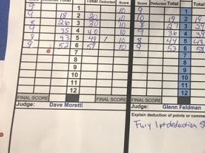 One of the judges' scorecards showed traces of Deontay Wilder's blood.