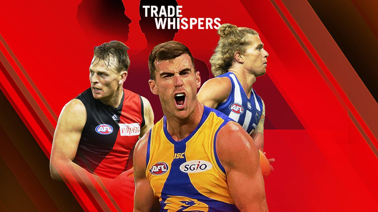 Trade Whispers: Who's on the move?