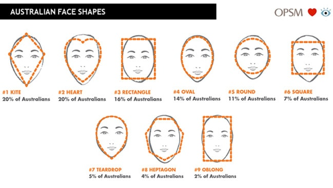 The nine different face shapes. Picture: OPSM