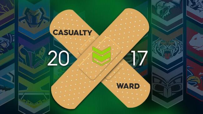 NRL round 7 casualty ward.