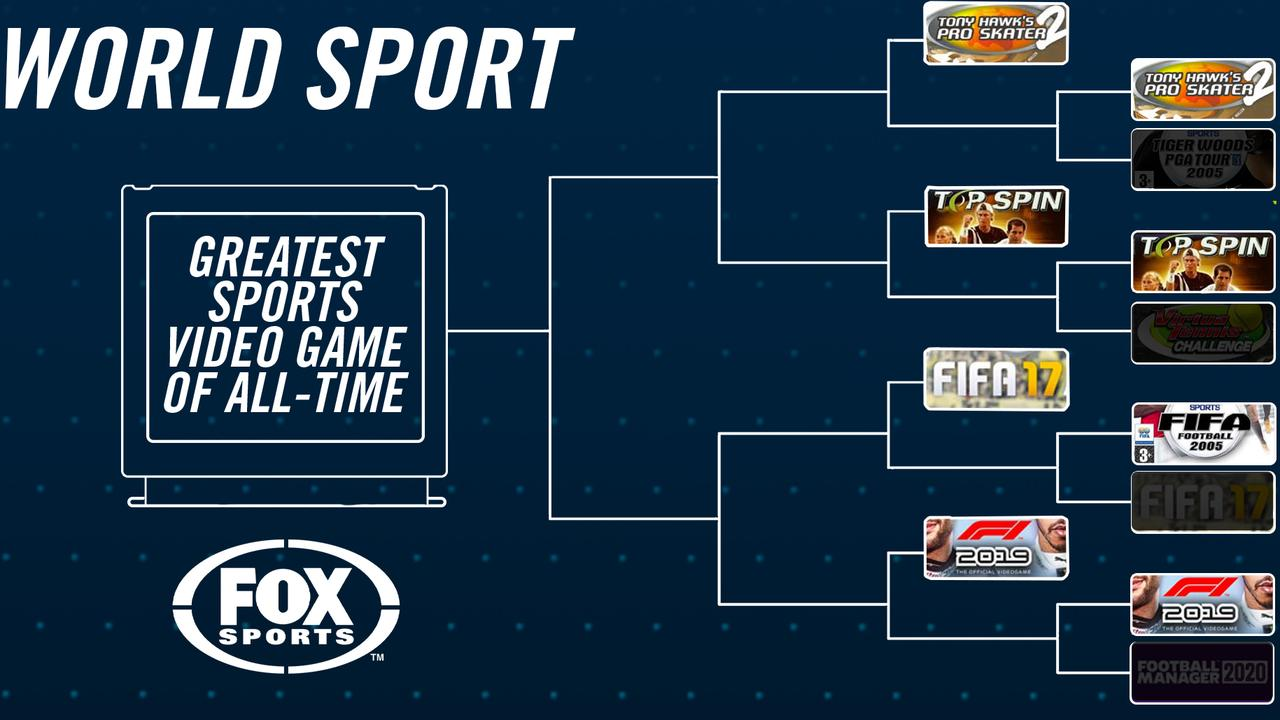 The world sport section of our bracket.