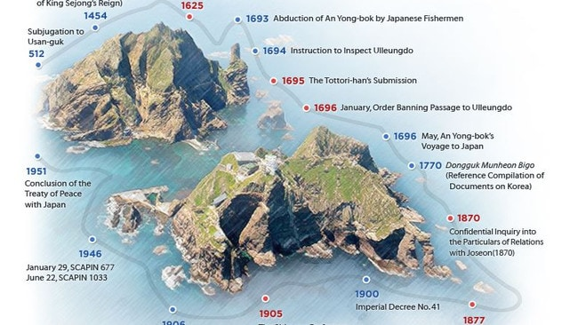 South Korea's Ministry of Foreign Affairs website states: 'Why Dokdo is Korean Territory'