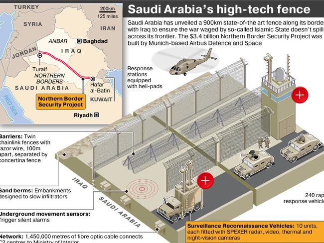 Saudi Arabia has unveiled a 900km state-of-the art fence along its border with Iraq to ensure the war waged by so-called Islamic State doesn't spill across its frontier.