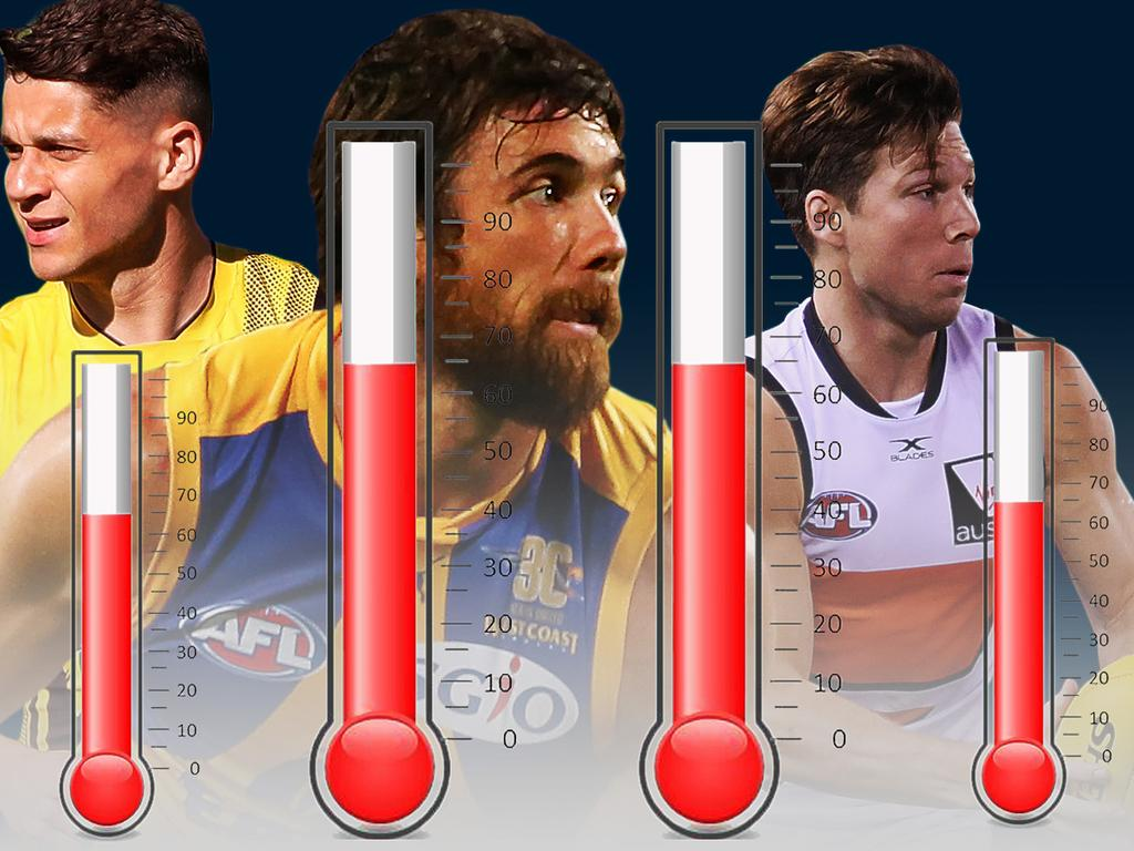 How does your AFL team's health rating stack up?