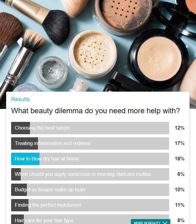 More than 1500 Beauty Diary readers wanted more help perfecting their home blow dries. Picture: Supplied