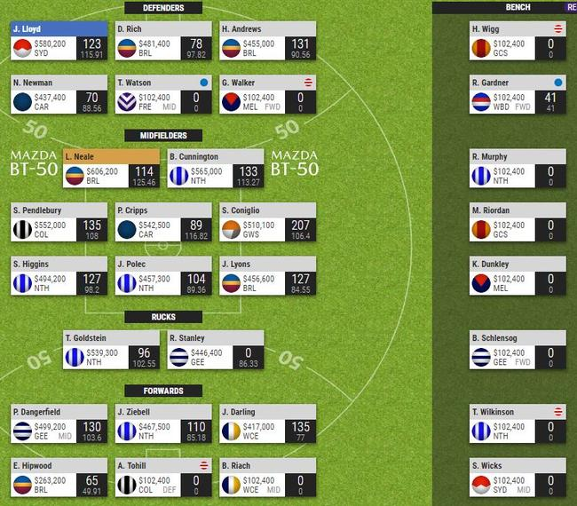 A sample SuperCoach team that could win you $1000.