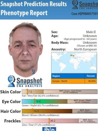 A phenotype report organised by investigators trying to determine the identity of the Poona Dam man