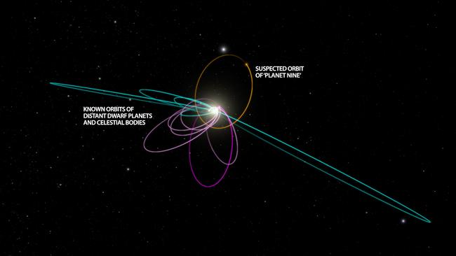 The wayward paths of numerous distant asteroids and dwarf planets beyond the orbit of Neptune strongly suggest there is a big, planet-sized world circling near the Kuiper Belt.