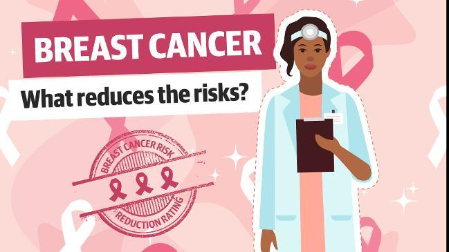 Breast Cancer - How to reduce the risks