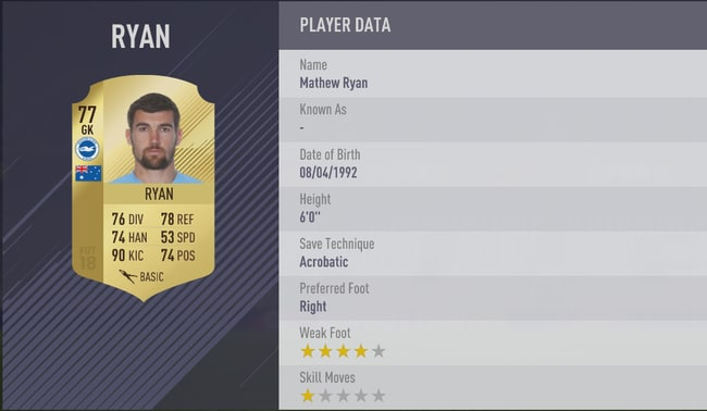 FIFA 18 rating: Mat Ryan