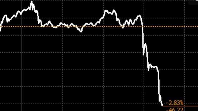 Coronavirus Graph Shows Real Crisis In Virus Induced Stock Market