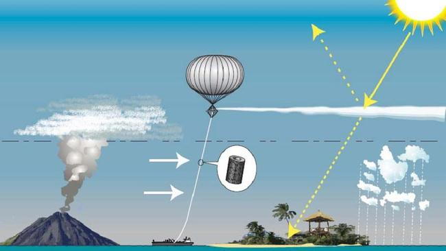 A balloon could be used to inject sulfate aerosols into the stratosphere. Picture: Wikipedia