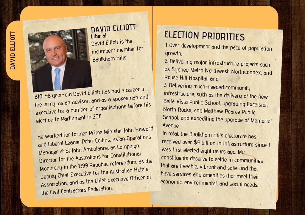 nsw election candidates - photo #29