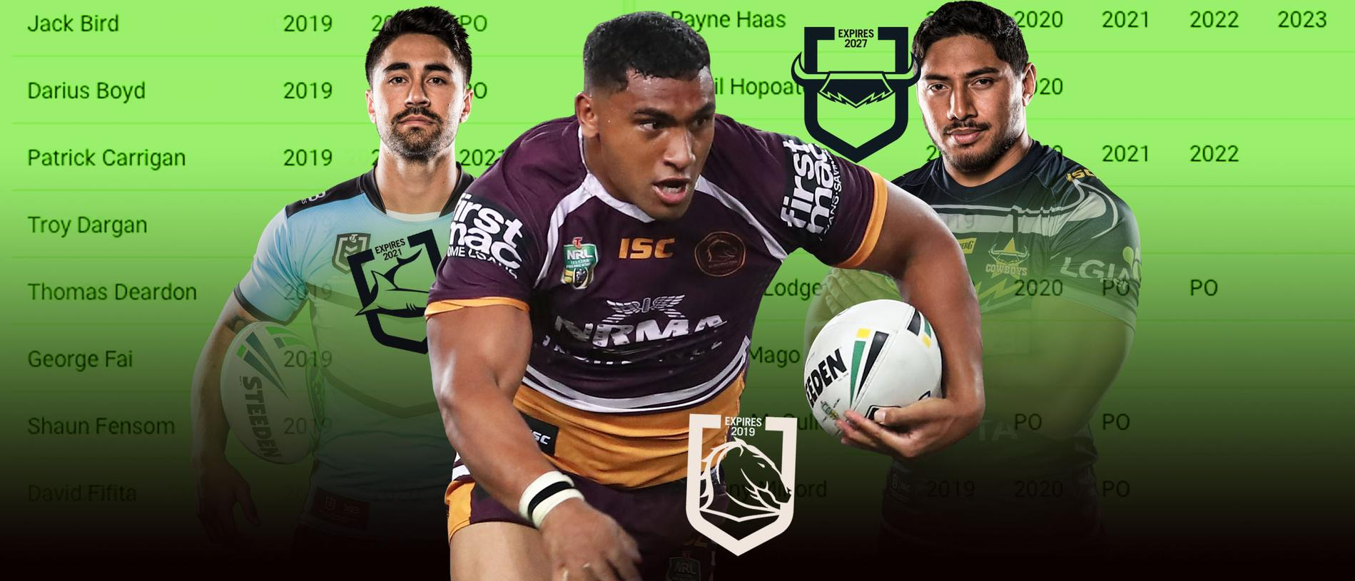 The full NRL contract list revealed.