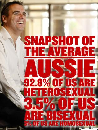 A snapshot of Aussies.