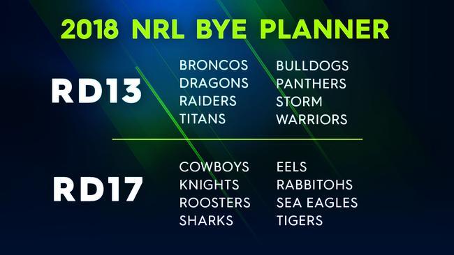 NRL bye planner