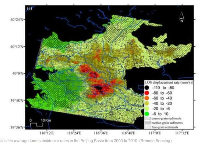 The land subsidence rate in the Beijing basin has accelerated significantly.
