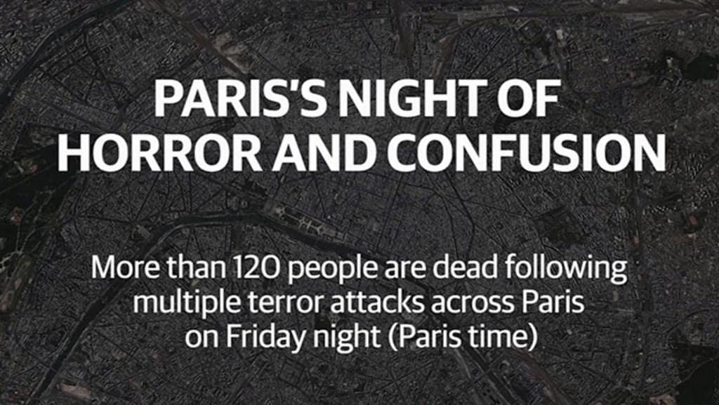 PARIS'S NIGHT OF HORROR