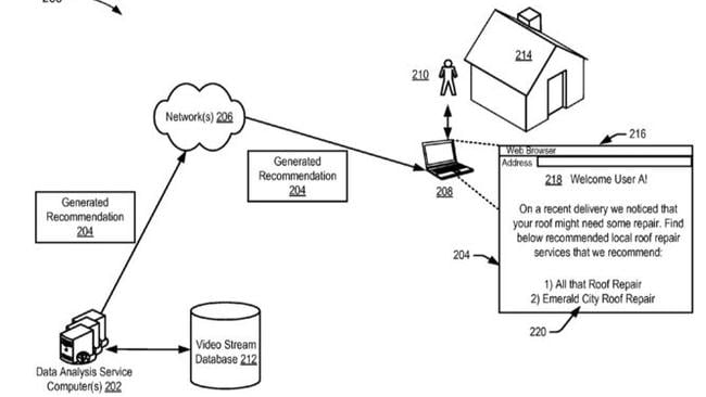 An image from a patent granted to Amazon showing how it plans to use information gathered by its proposed delivery drones to identify, and exploit, new marketing opportunities.