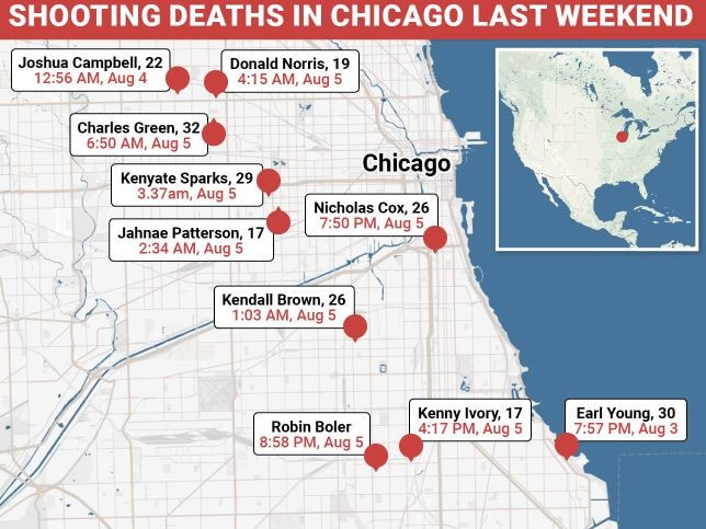 Shooting deaths in Chicago in just one weekend in early August.