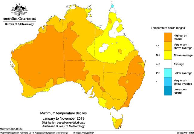 The Bureau of Meteorology reports 2019 is on track to become one of the hottest, driest years on record.