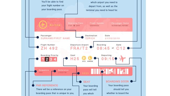 Boarding Pass Everything You Need To Know Before You Fly