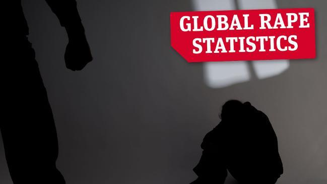 Rape statistics around the globe