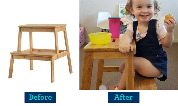"<b> ANOTHER USE FOR A STEP STOOL </b> The $19 bamboo step stool is such a handy item, but mums have found they also double as a perfect toddler table. Lisa Wishart of the Kmart mums Australia Facebook group shared a picture of her 20-month-old daughter Chloe in the group, saying she found a ""great use"" for the step stool, which fit her little one ""perfectly""."