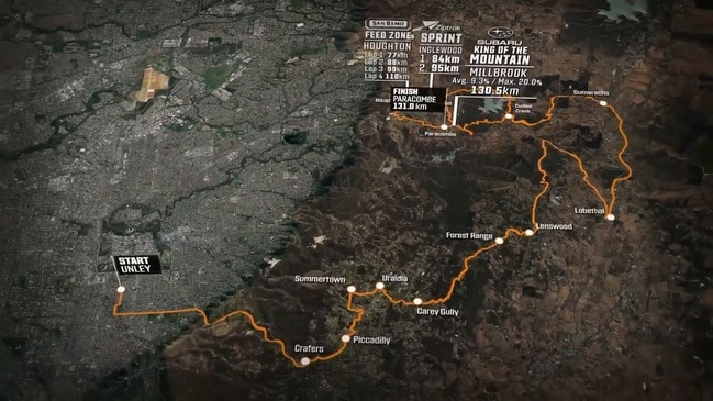 Race routes: Santos Tour Down Under 2020