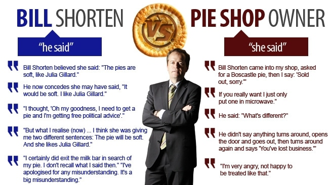 He says/She says. The different versions of the pie incident