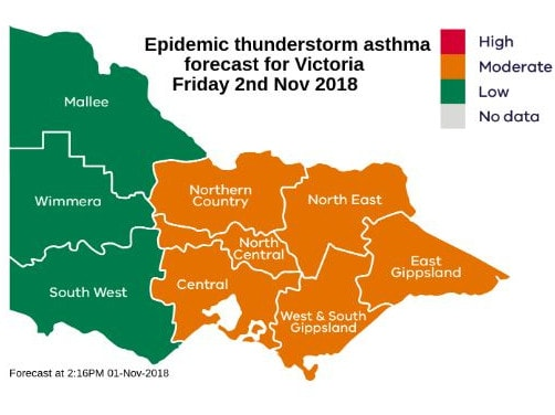 A thunderstorm asthma warning for large parts of Victoria today.