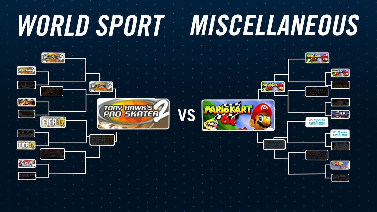 The World Sport vs Miscellaneous semi-final in our tournament.