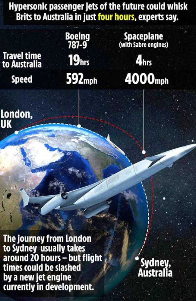 New hypersonic jet will get you from UK to Australia in 4hrs, set to launch 2030. Picture: The Sun