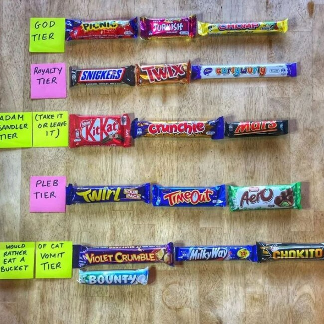 His list of chocolate caused quite the stir last week. Picture: Supplied