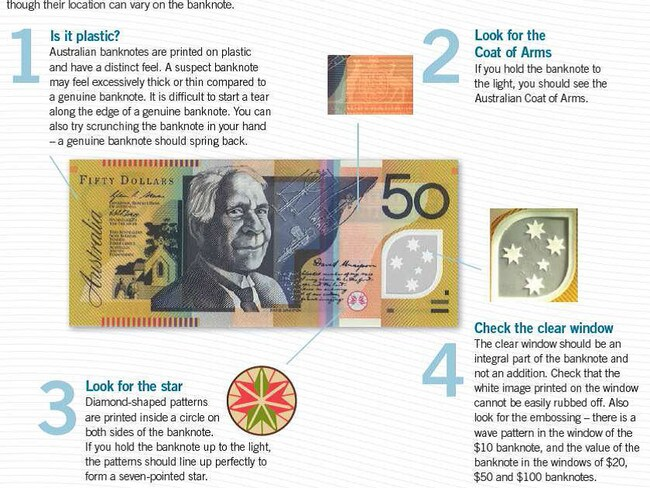 How to spot a counterfeit $50. Picture: Queensland Police