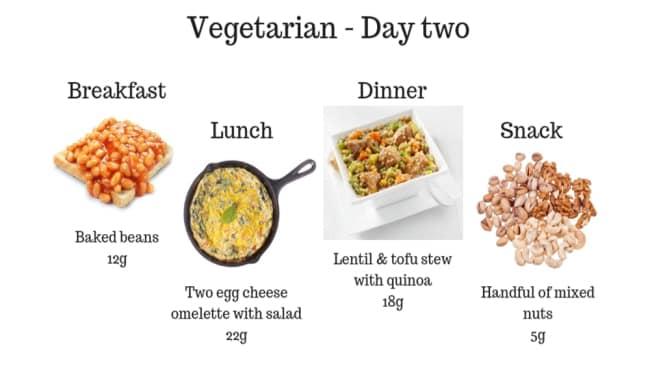 Image: Healthista. Nutritional Director Rick Hay.