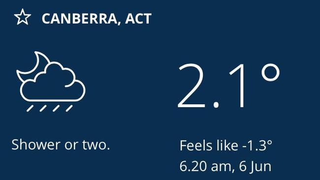 In Canberra it felt like it was below freezing when it was a couple degrees above. Picture: Bureau of Meteorology app