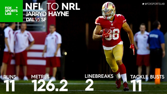 12b9cc9db Jarryd Hayne NFL statistics for San Francisco 49ers v Dallas Cowboys ...