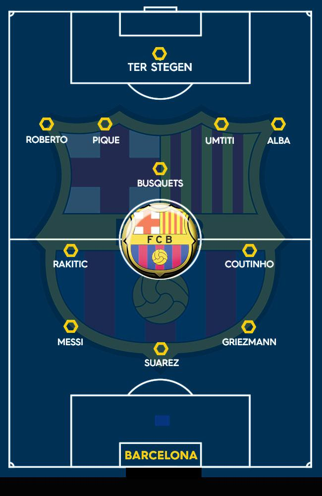 Try and stop this Barcelona XI in 2018-19.