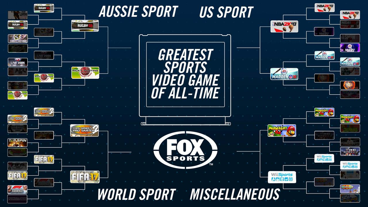 The full bracket as we enter Round 3 of our Greatest sports video game of all-time tournament.