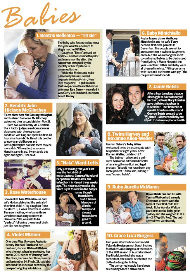 Sydney Confidential awards: the weddings and babies of 2013