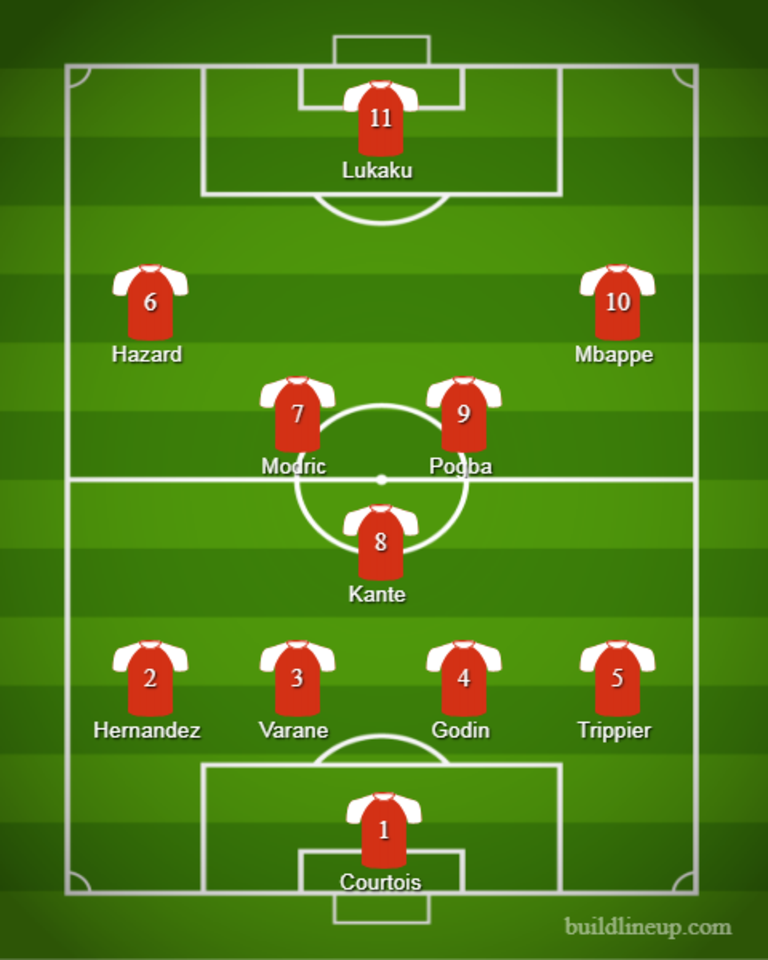 Fox Sports' Team of the World Cup