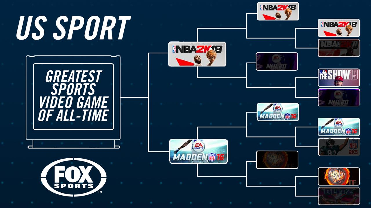 The US Sport section of the bracket.