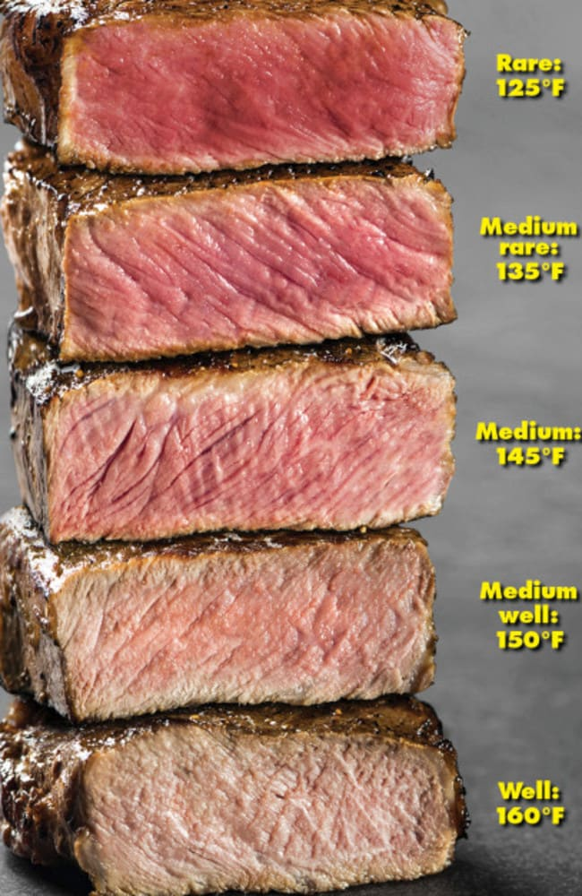 The steak 'Degree of Doneness' chart. Picture: NY Post