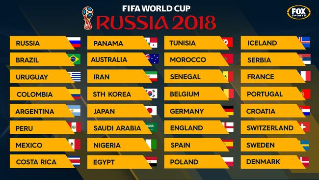 World Cup 2018 Game Times Australia